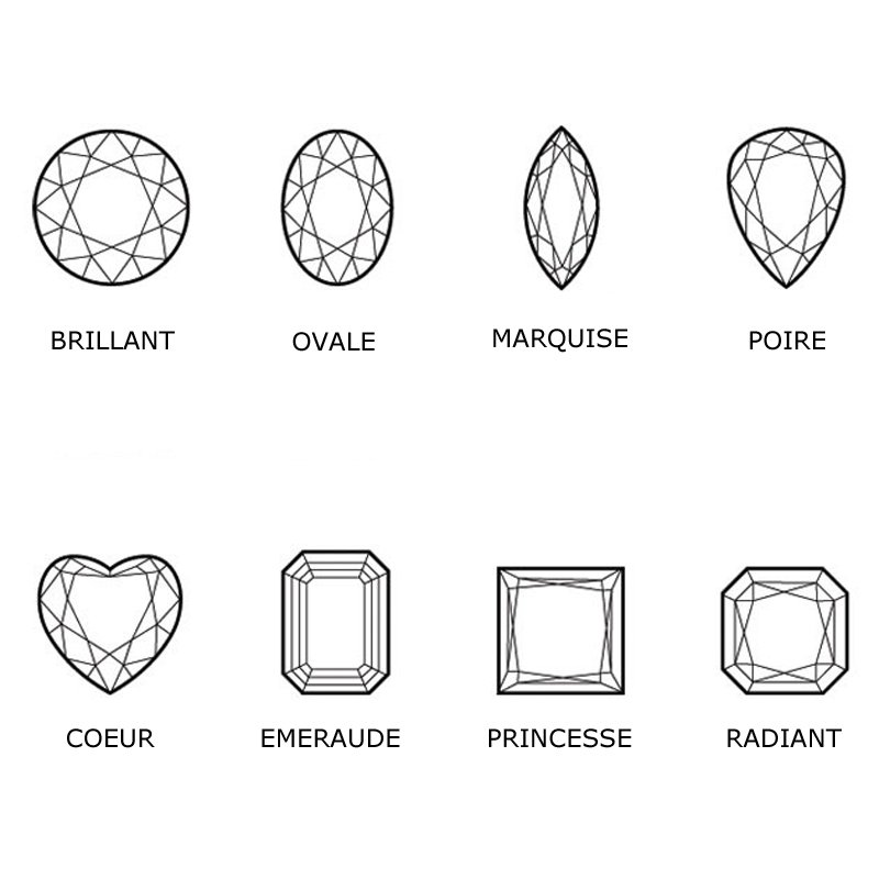 Taille du diamant